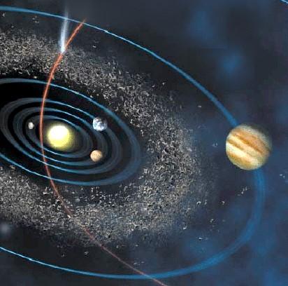 Celestial Psychology diagram 3 solar system